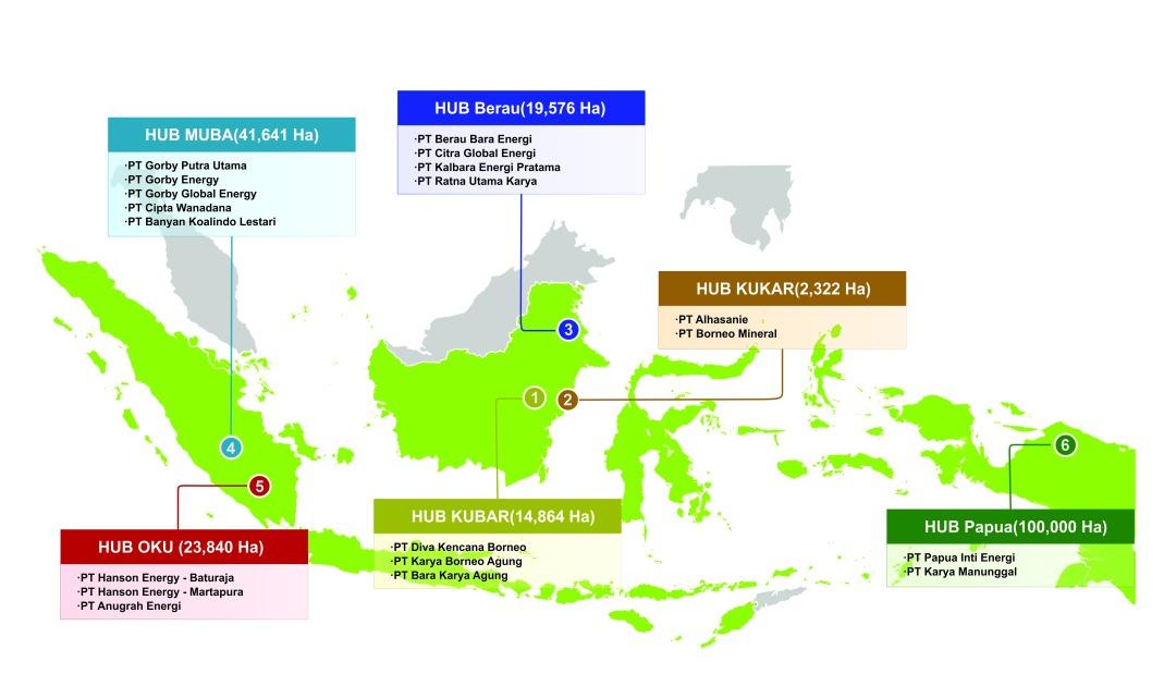 Atlas Resources
